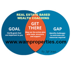 Real Estate Based Wealth Coaching